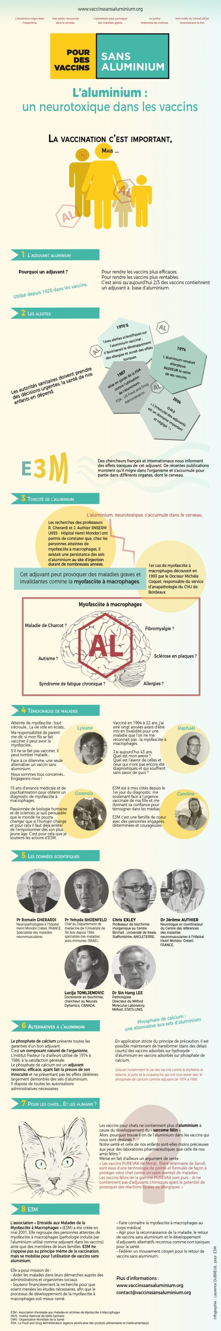 """Infographie """"Pour des vaccins sans aluminium"""" - 2017"""